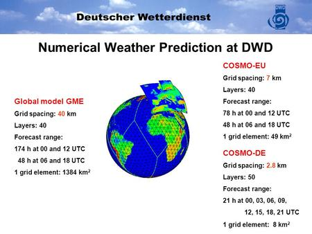Numerical Weather Prediction at DWD COSMO-EU Grid spacing: 7 km Layers: 40 Forecast range: 78 h at 00 and 12 UTC 48 h at 06 and 18 UTC 1 grid element: