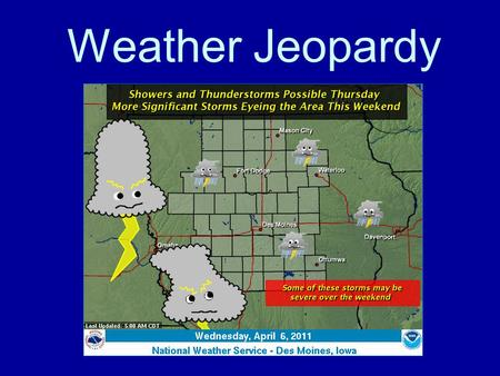 Weather Jeopardy. InstrumentsPredictionsWater Cycle Cloud Types Big Picture 100 200 300 400.
