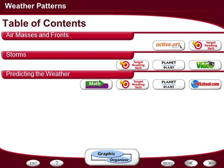 Weather Patterns Air Masses and Fronts Storms Predicting the Weather Table of Contents.
