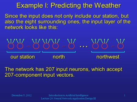 December 5, 2012Introduction to Artificial Intelligence Lecture 20: Neural Network Application Design III 1 Example I: Predicting the Weather Since the.