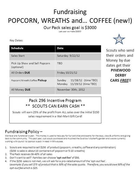 Fundraising POPCORN, WREATHS and… COFFEE (new!) Our Pack sales goal is $3000 Last year we made $5000! ScheduleDate Sales StartSaturday 9/22/12 Pick Up.