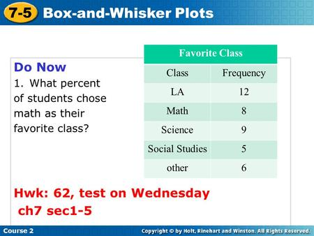 Do Now 1.What percent of students chose math as their favorite class? Hwk: 62, test on Wednesday ch7 sec1-5 Course 2 7-5 Box-and-Whisker Plots Favorite.