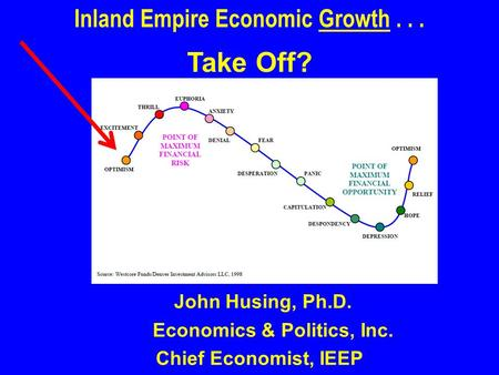 John Husing, Ph.D. Economics & Politics, Inc. Chief Economist, IEEP Inland Empire Economic Growth... Take Off?