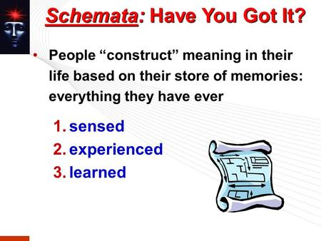 "Schemata: Have You Got It? People ""construct"" meaning in their life based on their store of memories: everything they have ever 1.sensed 2.experienced."