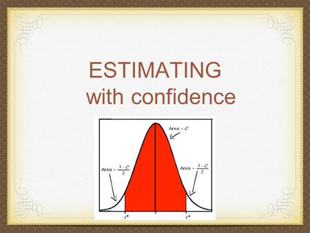 ESTIMATING with confidence. Confidence INterval A confidence interval gives an estimated range of values which is likely to include an unknown population.