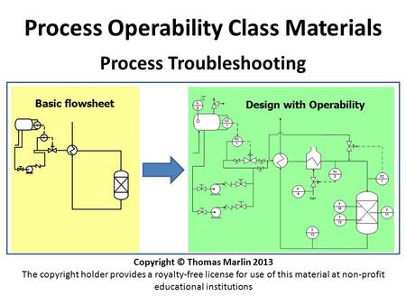 Process Operability Class Materials Process Troubleshooting Copyright © Thomas Marlin 2013 The copyright holder provides a royalty-free license for use.
