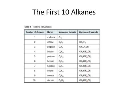 The First 10 Alkanes. Alkane bond angles b/w carbons, 109.5°