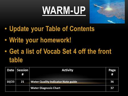 WARM-UP Update your Table of Contents Write your homework! Get a list of Vocab Set 4 off the front table DateSession # ActivityPage # 10/2321Water Quality.