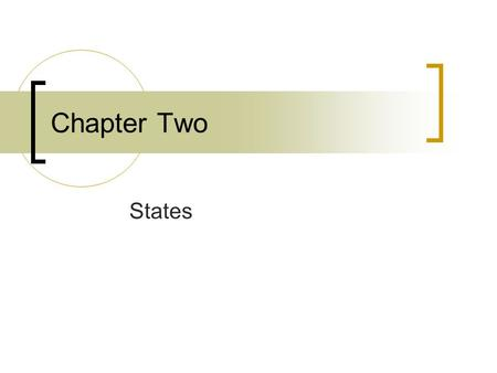 Chapter Two States. Defining the State States versus States. The main unit of power in the world at the moment. A lot of terms pop up: state, nation,