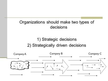 Organizations should make two types of decisions 1) Strategic decisions 2) Strategically driven decisions Company A Company B Company C.