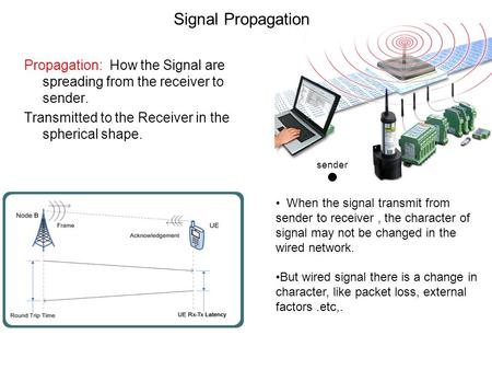 Signal Propagation sender Propagation: How the Signal are spreading from the receiver to sender. Transmitted to the Receiver in the spherical shape. When.