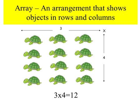 Array – An arrangement that shows objects in rows and columns 3x4=12 3 X 4.