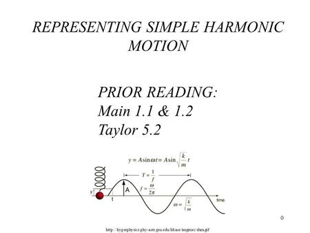 PRIOR READING: Main 1.1 & 1.2 Taylor 5.2 REPRESENTING SIMPLE HARMONIC MOTION  0.
