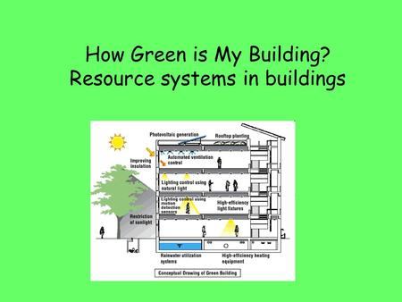 How Green is My Building? Resource systems in buildings.