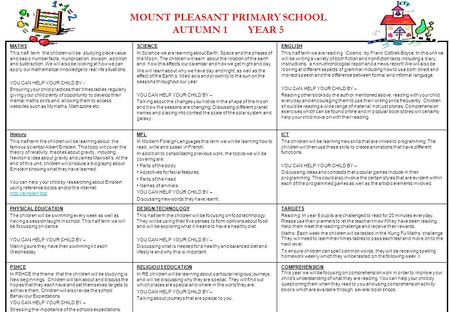 MOUNT PLEASANT PRIMARY SCHOOL AUTUMN 1 YEAR 5 MATHS This half term the children will be studying place value and basic number facts, multiplication, division,