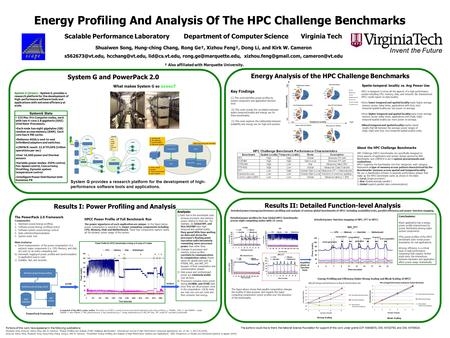 Energy Profiling And Analysis Of The HPC Challenge Benchmarks Scalable Performance Laboratory Department of Computer Science Virginia Tech Shuaiwen Song,