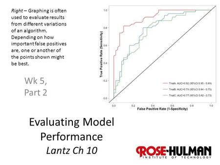 1 Evaluating Model Performance Lantz Ch 10 Wk 5, Part 2 Right – Graphing is often used to evaluate results from different variations of an algorithm. Depending.