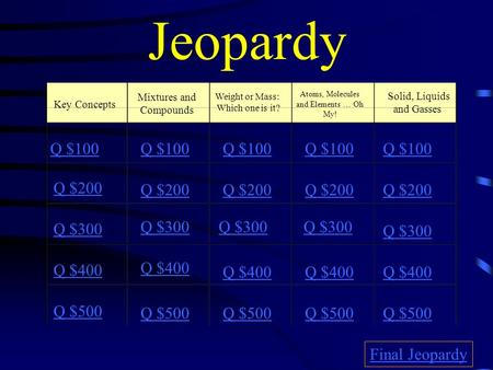 Jeopardy Key Concepts Mixtures and Compounds Weight or Mass: Which one is it? Atoms, Molecules and Elements … Oh My! Solid, Liquids and Gasses Q $100.