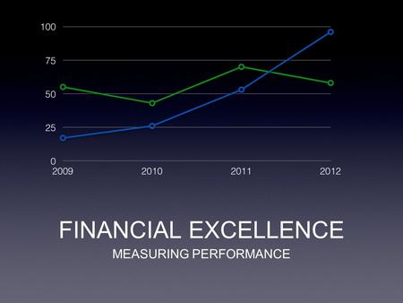 FINANCIAL EXCELLENCE MEASURING PERFORMANCE. KEY INDICATORS.