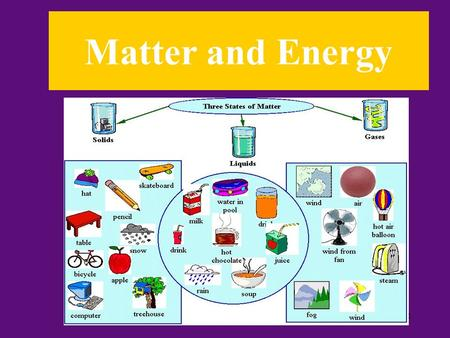 "Matter and Energy 1. Matter vs. Energy Recall that: Matter: –Has mass and takes up space (volume) –Is usually a ""thing"" Energy: –Does not have mass or."