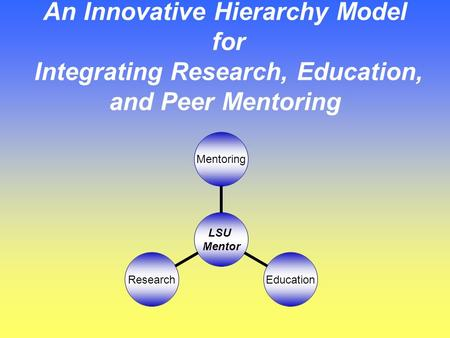 An Innovative Hierarchy Model for Integrating Research, Education, and Peer Mentoring LSU Mentor MentoringEducationResearch.
