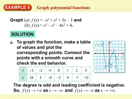EXAMPLE 5 Graph polynomial functions