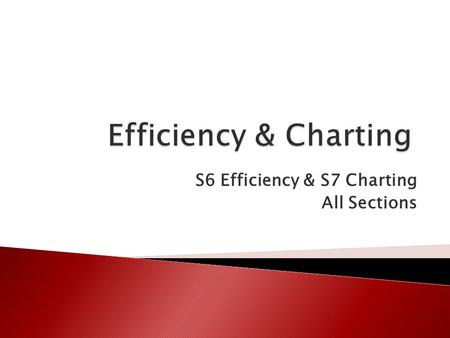 S6 Efficiency & S7 Charting All Sections. Security Today's Topic Information Quality IS Basics E-commerce AccessExcel PowerPoint Types of IS Systems Development.