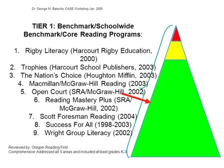 TIER 1: Benchmark/Schoolwide Benchmark/Core Reading Programs: 1.Rigby Literacy (Harcourt Rigby Education, 2000) 2.Trophies (Harcourt School Publishers,