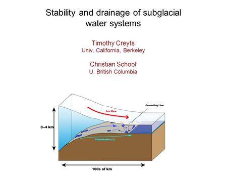Stability and drainage of subglacial water systems Timothy Creyts Univ. California, Berkeley Christian Schoof U. British Columbia.