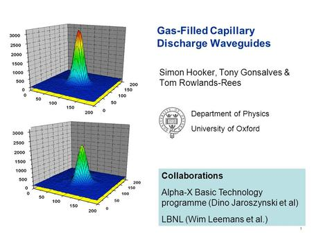 1 Gas-Filled Capillary Discharge Waveguides Simon Hooker, Tony Gonsalves & Tom Rowlands-Rees Collaborations Alpha-X Basic Technology programme (Dino Jaroszynski.