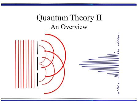 Quantum Theory II An Overview. A Couple of More Clues Photoelectric Effect: Light wave behave like particles! Light shines on metal Classical predictions: