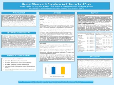 Printed by www.postersession.com PURPOSE & GOALS OF STUDY METHODS DISCUSSION THEORETICAL PERSPECTIVE Gender Differences in Educational Aspirations of Rural.
