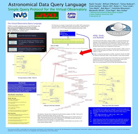 Astronomical Data Query Language Simple Query Protocol for the Virtual Observatory Naoki Yasuda 1, William O'Mullane 2, Tamas Budavari 2, Vivek Haridas.