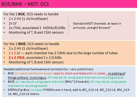 BOE/BME – MDT: DCS For the 2 BOE, DCS needs to handle 2 x 2 HV (1 ch/multilayer) 2x LV 2x JTAG, associated 2 MDMs/ELMBs Monitoring of T, B and CSM sensors.