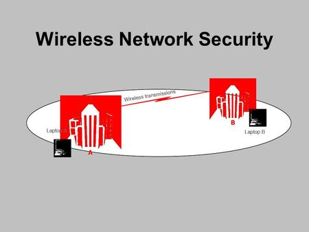 Wireless Network Security. What is a Wireless Network Wireless networks serve as the transport mechanism between devices and among devices and the traditional.