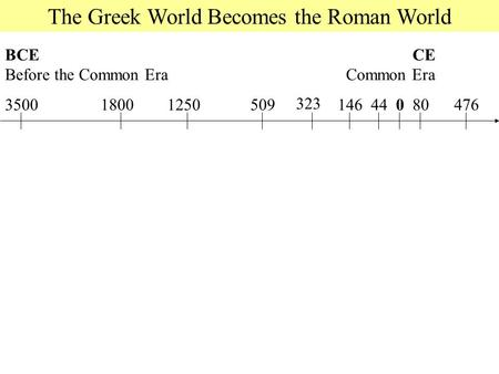 The Greek World Becomes the Roman World 0 BCE Before the Common Era 146125018003500 323 4450947680 CE Common Era.