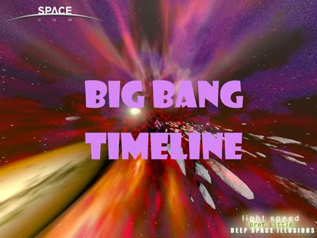 Big Bang timeline. Big Bang Timeline 13.7 billion years ago – Before the Big Bang, the universe was a hot point ( ) of pure energy : Tremendous levels.