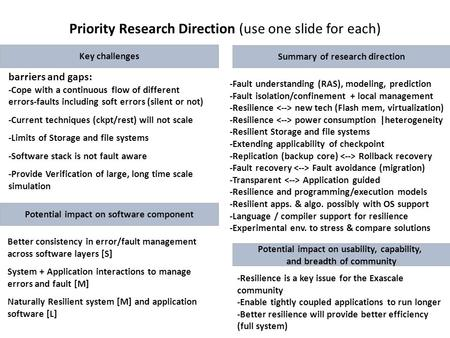 Priority Research Direction (use one slide for each) Key challenges -Fault understanding (RAS), modeling, prediction -Fault isolation/confinement + local.