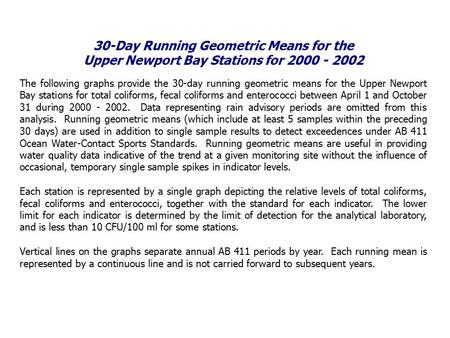30-Day Running Geometric Means for the Upper Newport Bay Stations for 2000 - 2002 The following graphs provide the 30-day running geometric means for the.