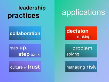 Decision making leadership practices applications step up, step back collaboration culture of trust problem solving managing risk.