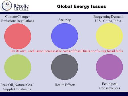Global Energy Issues Burgeoning Demand – U.S., China, India… Peak Oil, Natural Gas / Supply Constraints Climate Change / Emissions Regulations Security.