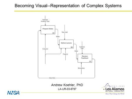 Becoming Visual--Representation of Complex Systems Andrew Koehler, PhD LA-UR-03-6767.