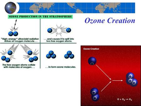 Ozone Creation. Chapter 4 Atmosphere and Surface Energy Balances Geosystems 6e An Introduction to Physical Geography Robert W. Christopherson Charles.