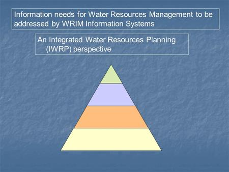 An Integrated Water Resources Planning (IWRP) perspective Information needs for Water Resources Management to be addressed by WRIM Information Systems.