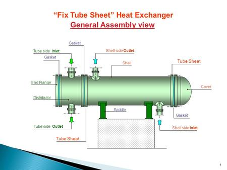 """Fix Tube Sheet"" Heat Exchanger"