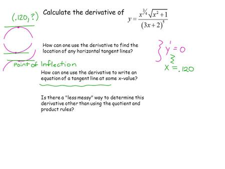How can one use the derivative to find the location of any horizontal tangent lines? How can one use the derivative to write an equation of a tangent line.