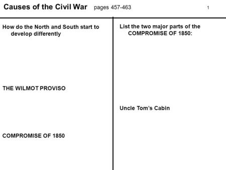 Causes of the Civil War pages 457-463 1 How do the North and South start to develop differently THE WILMOT PROVISO COMPROMISE OF 1850 List the two major.