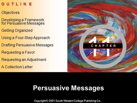 Learning Objective Chapter 11 Persuasive Messages Copyright © 2001 South-Western College Publishing Co. Objectives O U T L I N E Getting Organized Using.