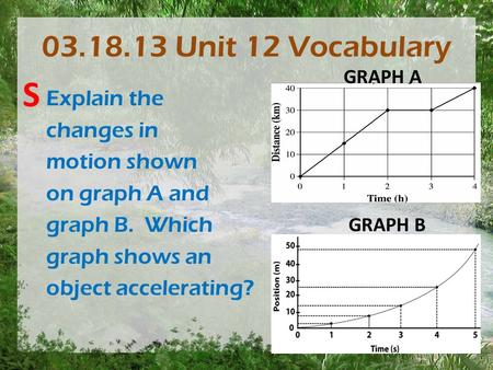 Explain the changes in motion shown on graph A and graph B. Which graph shows an object accelerating? 03.18.13 Unit 12 Vocabulary S GRAPH A GRAPH B.