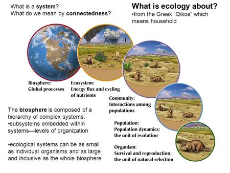 "What is ecology about? from the Greek ""Oikos"" which means household The biosphere is composed of a hierarchy of complex systems: subsystems embedded within."